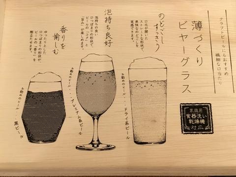 4佐々木グラス